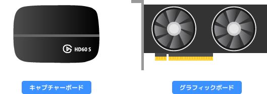 キャプチャーボードとグラフィックボード