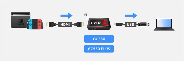 GC550、GC550 PLUSの接続図