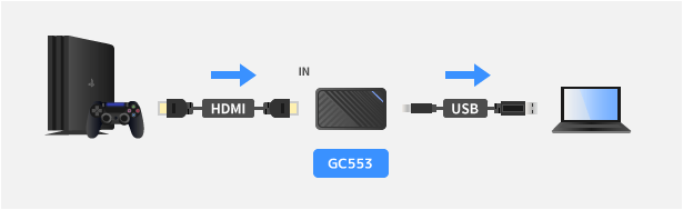 GC553の接続図