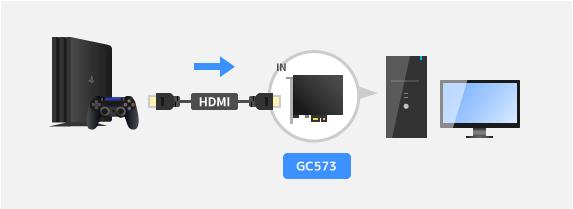 GC573の接続図