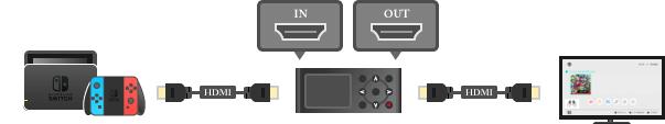 GV-HDRECの接続方法