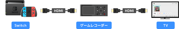 ゲームレコーダー