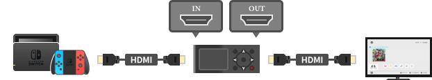 ゲームレコーダーの接続