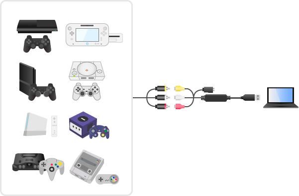 GV-USB2