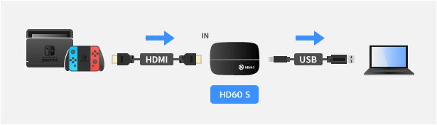HD60 Sの接続図
