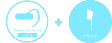 Bluetoothヘッドセット + イヤホン