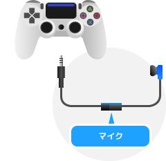 PS4付属のヘッドセットを接続
