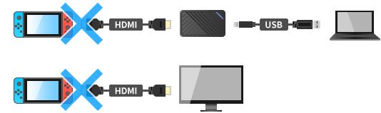 Switch携帯モード