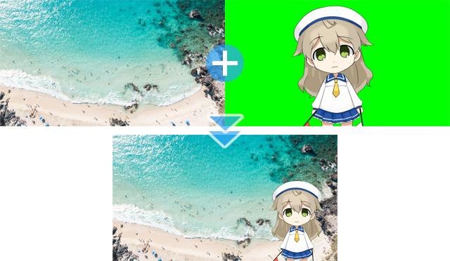 2個の画面