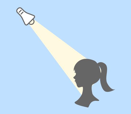 照明の位置
